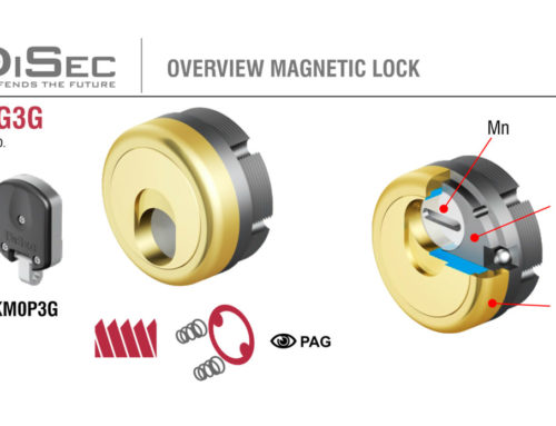 Disec MAG3G: sistema magnetico con spina in widia